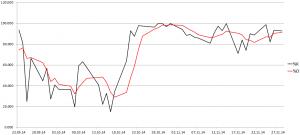 FSI-14-5_Grafik