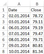 Excel_import_gelöscht_umsortiert