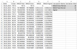 Komplettierte Tabelle inkl. der anpassbaren Paramter/Variablen